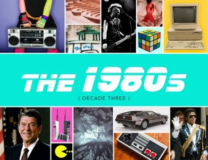 1980s postcard
